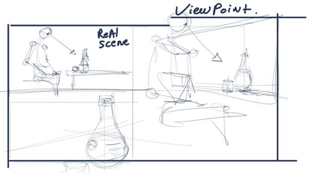 Real scene view point of the bottle - Industrial design sketching