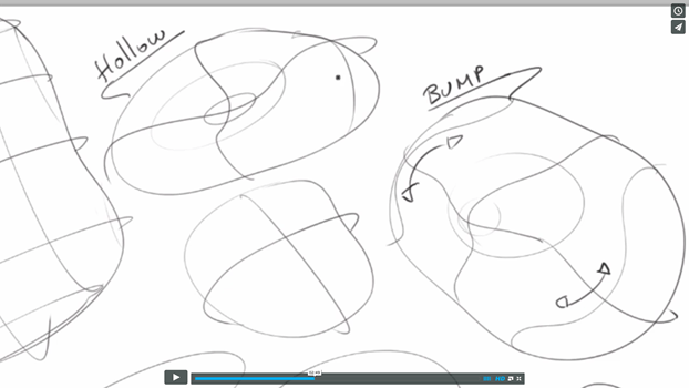 Draw 3d volumes with contour lines - the design sketchbook