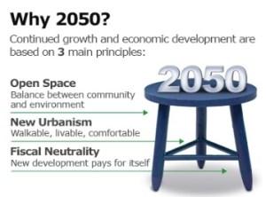 2050 Plan