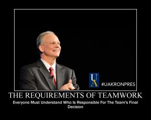 Requirements of Teamwork