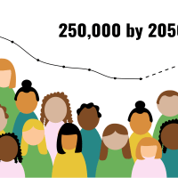 Here's how Akron is planning to reach 250,000 citizens by 2050