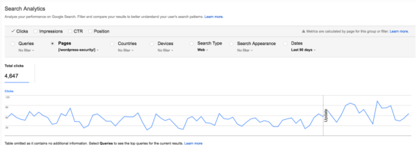 search analytics showing increase in clicks to page