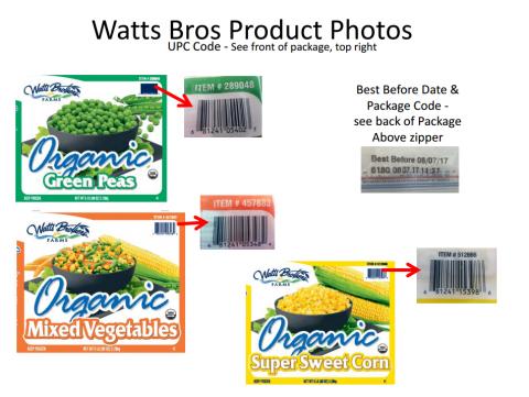 Watt's Brothers Farms Recall