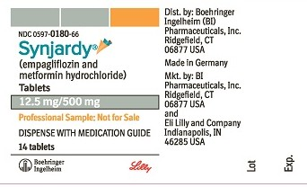 Synjardy Label - Synjardy for Type 2 Diabetes