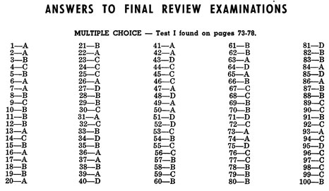 DIAGRAM :: Beauticians' Multiple Choice or Selection Test