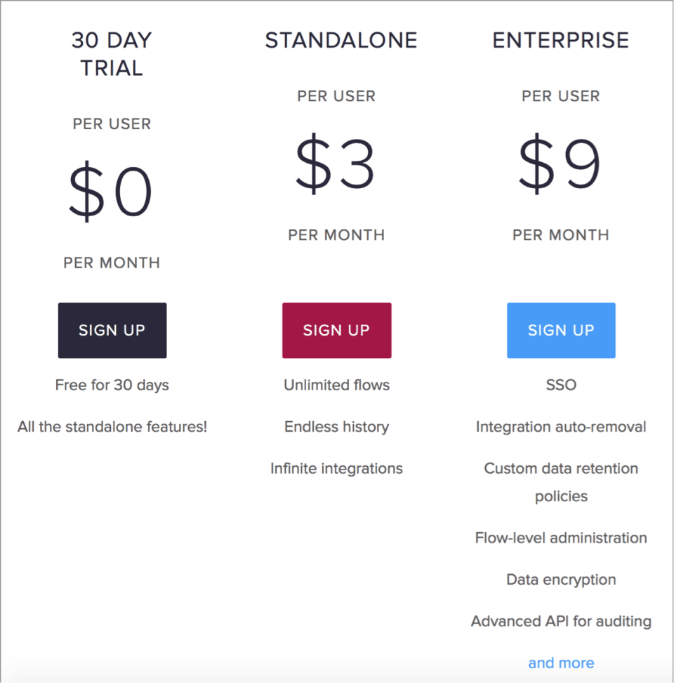 flowdock pricing