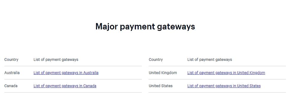 major payment gateways