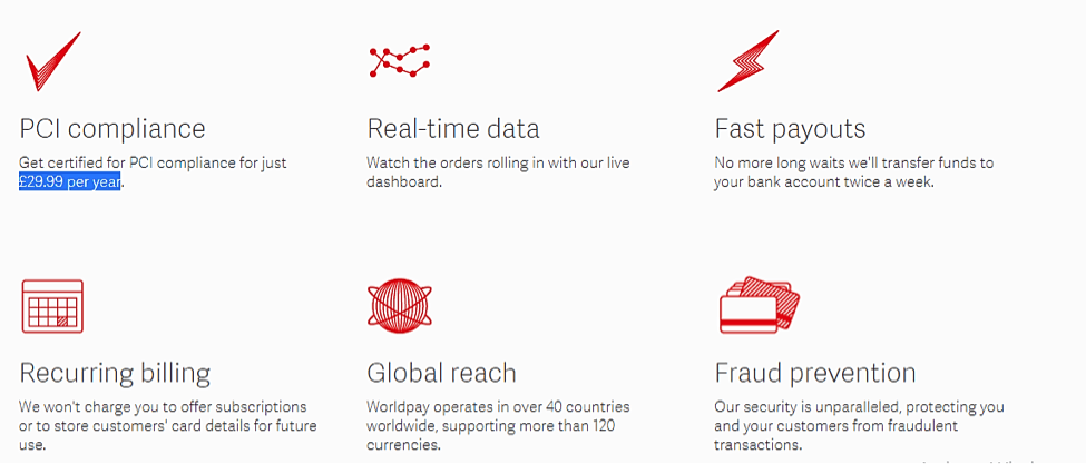 worldpay features