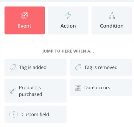 ConvertKit event