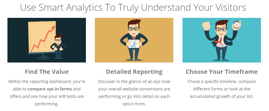 Thrive Leads smart analytics