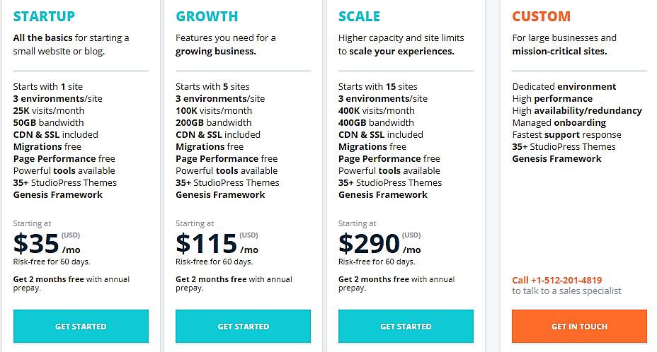 wp engine pricing