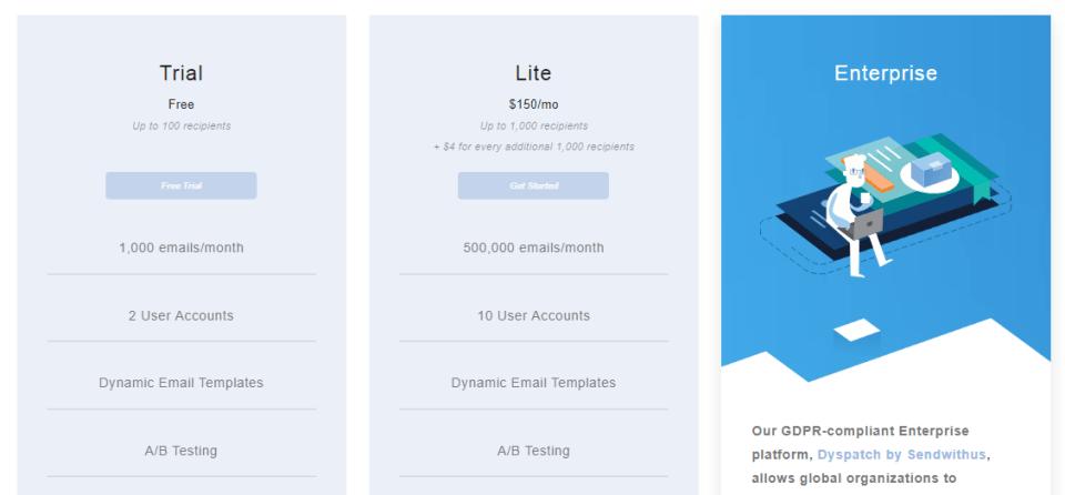 SendWithUs has 3 pricing models: Trial, Lite and Enterprise.