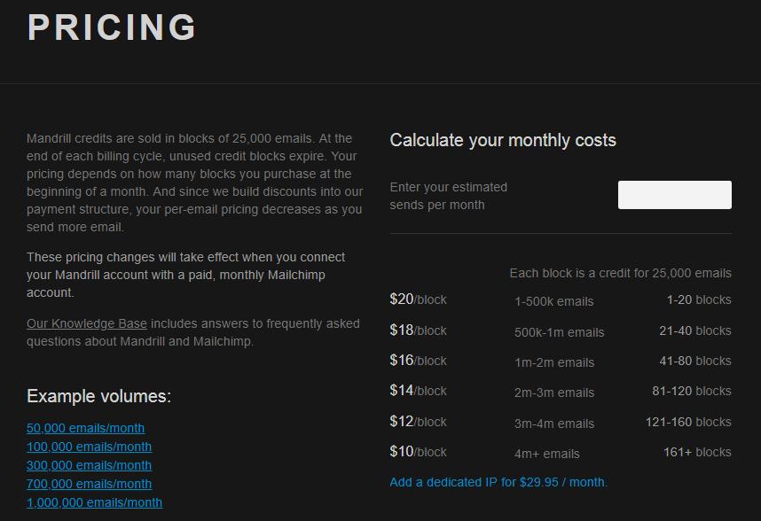 Mandrill pricing model