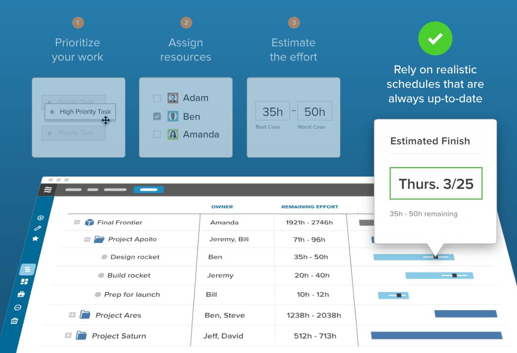 LiquidPlanner Smart Schedules
