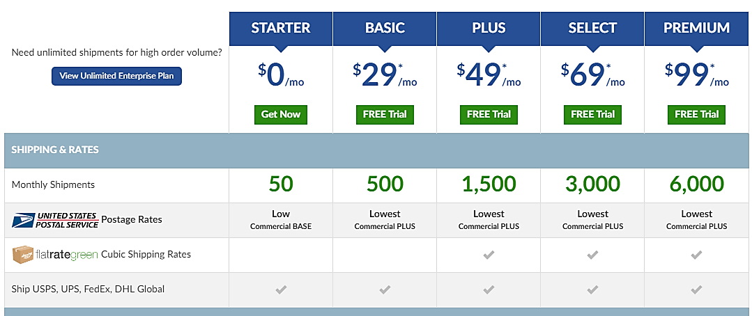 ShippingEasy Pricing Table