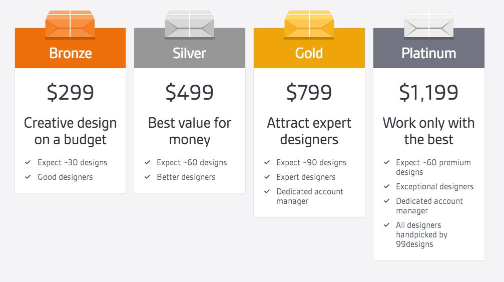 DesignCrowd Prices