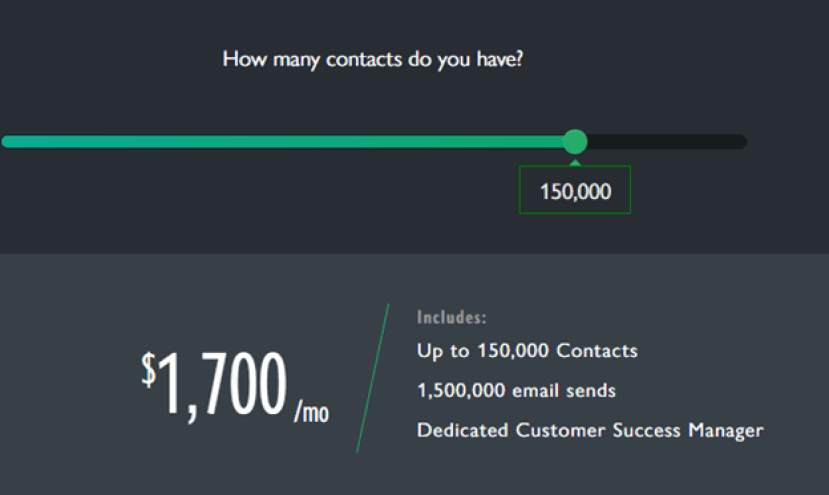 Klaviyo Pricing for 150,000 contacts