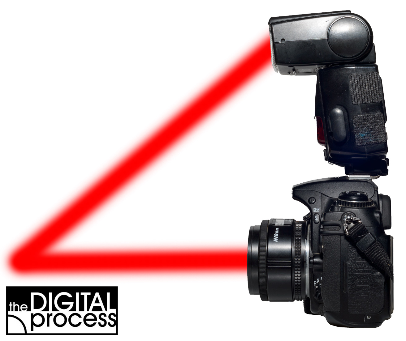 slr camera diagram rf modulator hookup the basics of flash photography a guide for beginners