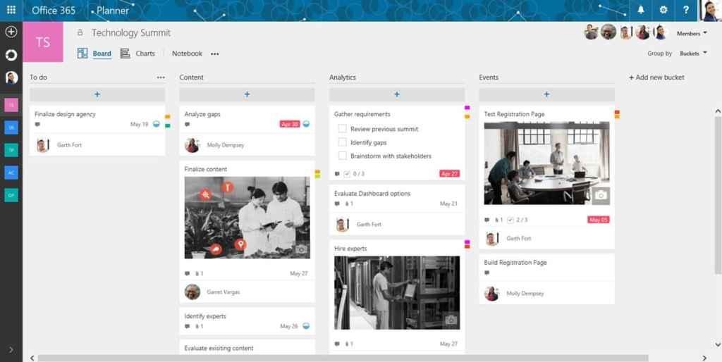 Trello style task board in Microsoft Planner