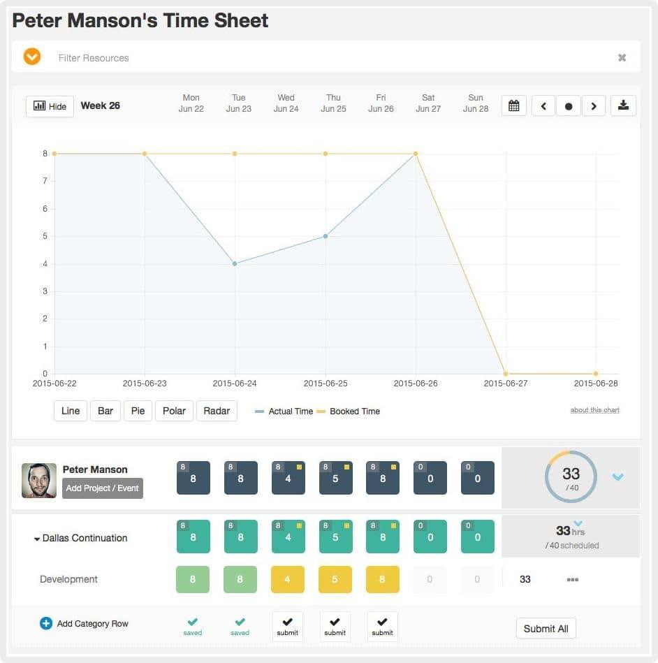 Hub Planner timesheets
