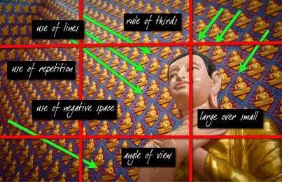 An Image Critique Primer