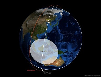 North Korea's Kwangmyongsong Satellite Launch: What We Know and Don't Know