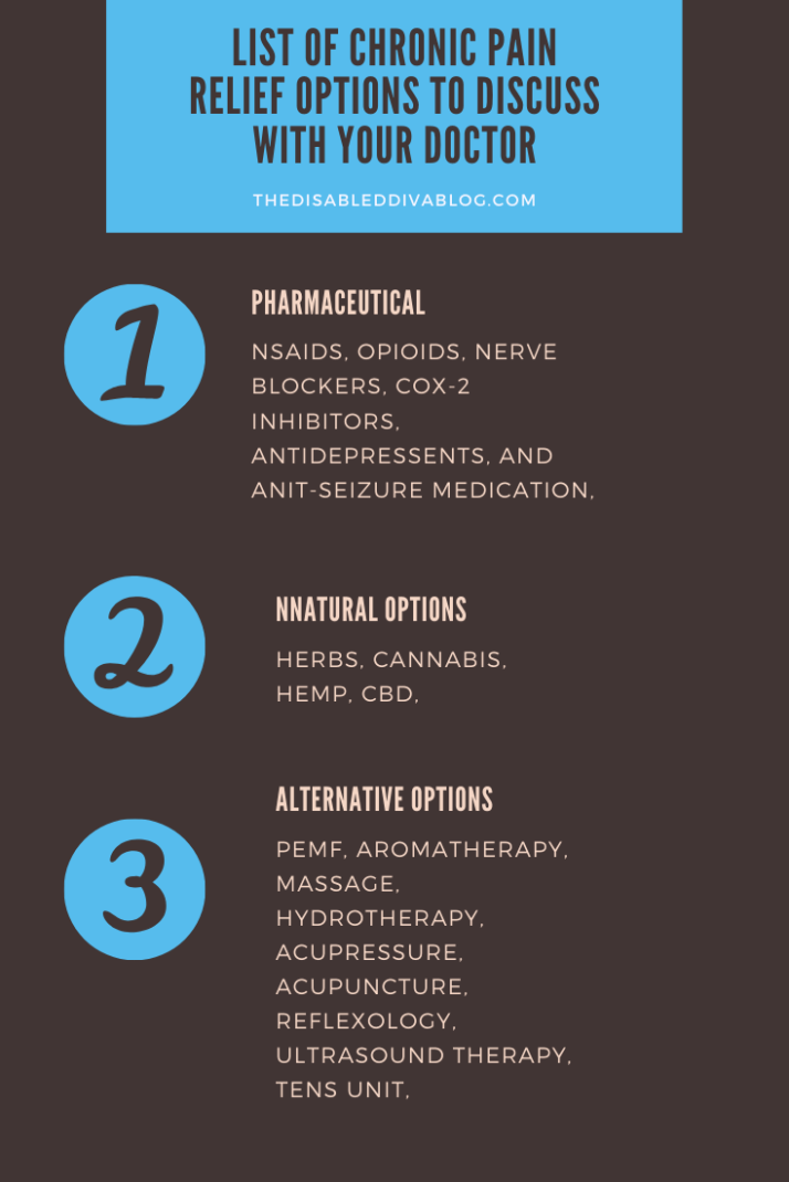 CHRONIC PAIN RELIEF OPTIONS