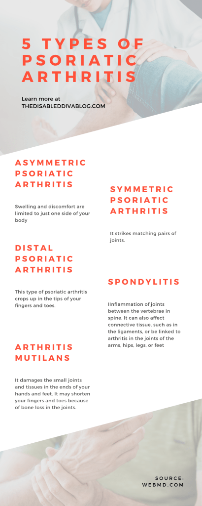 The 5 types of psoriatic arthritis are Asymmetric, Symmetric, Distal, Spondylitis, and Arthritis Mutilans.  Learn more here. (Psoriatic Arthritis Infographic)