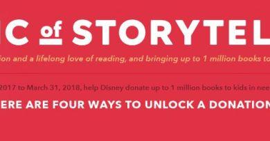 Magic of Storytelling