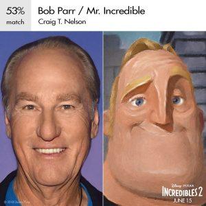 Mr Incredible Incredibles 2