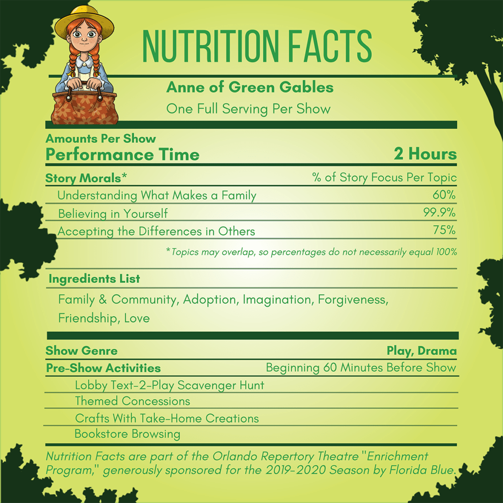 anne of green gables nutritional facts