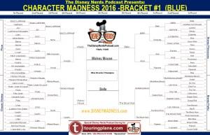 Character Madness 2016 - Final Four Blue Bracket