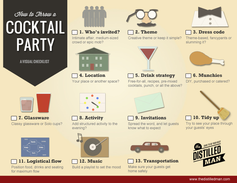 How To Plan A Perfect Cocktail Party  The Distilled Man