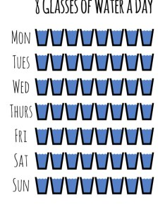 Drink glasses of water  day free printable to help you keep track also more health goals for onatural rh thediydreamer
