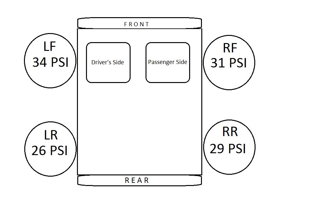 Nissan, Infinity, hyundai TPMS