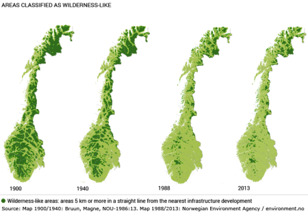 Wilderness-like areas in Norway and their evolution throughout the time's passing. Image source: www.environment.no
