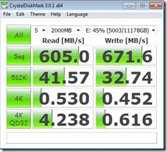 Crystal Disk RAID 5 5x3T