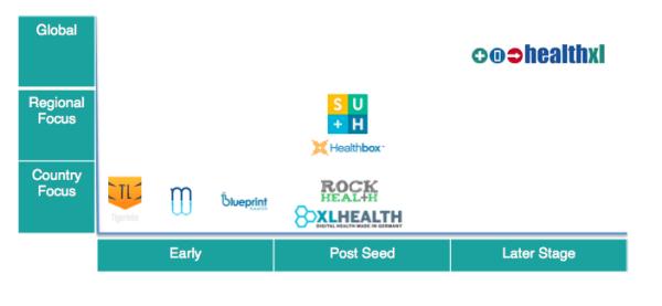 HealthXL USP Graphic