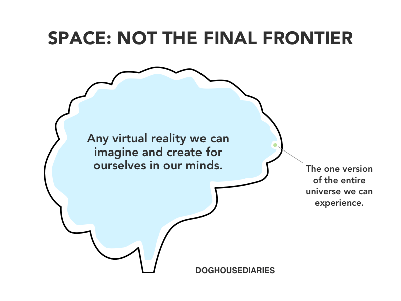 Space: Not the Final Frontier