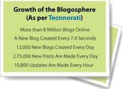 blogosphere-stats