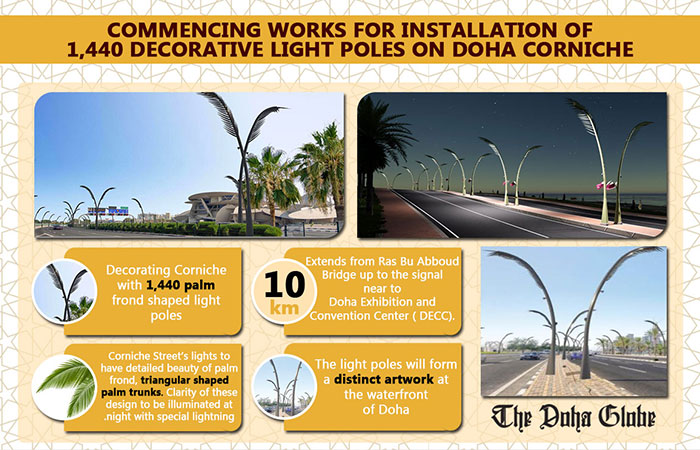 Commencing works for installation of 1,440 decorative light poles on Doha Corniche