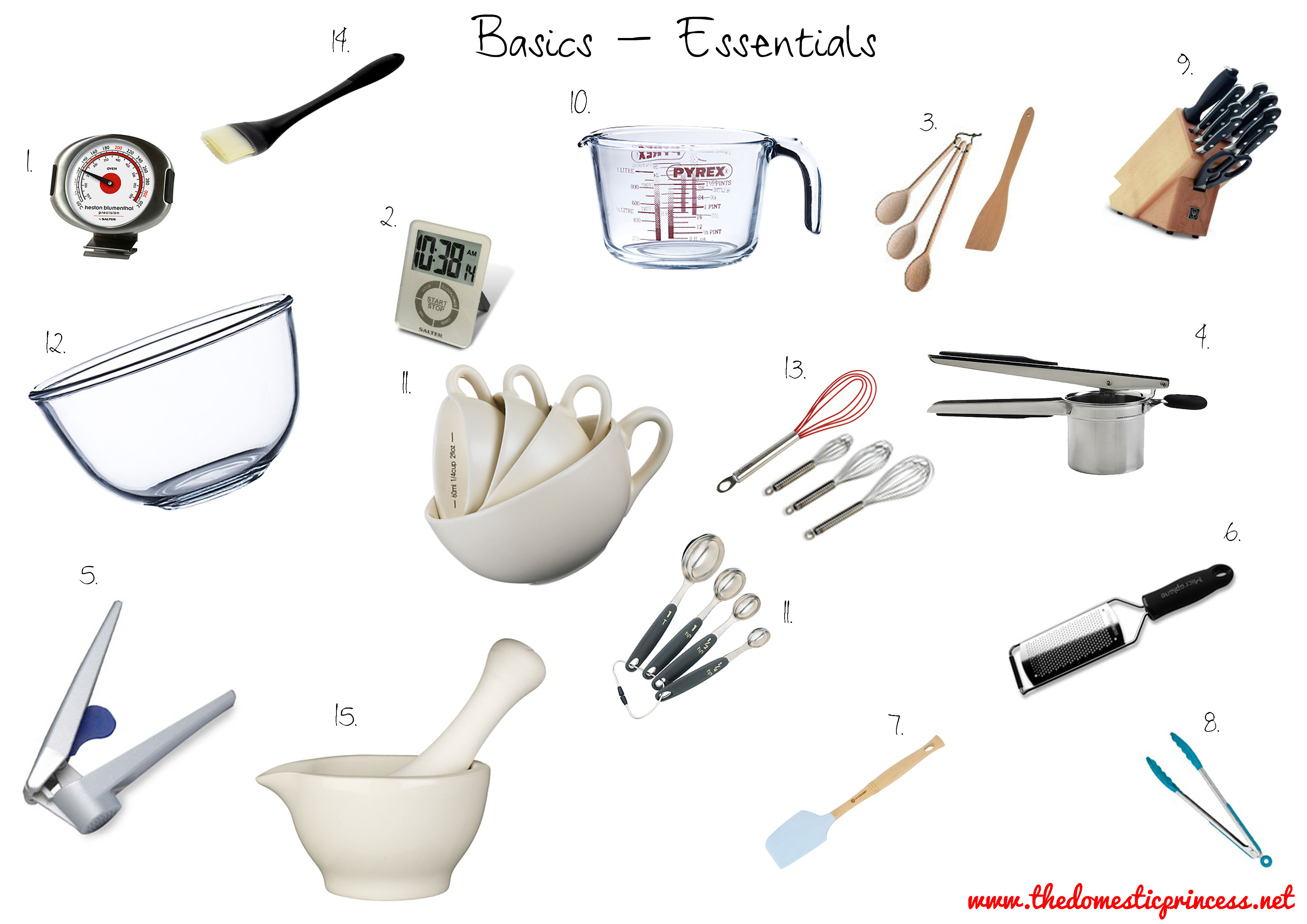 Restaurant Kitchen Toolste basic kitchen appliances list | ideasidea