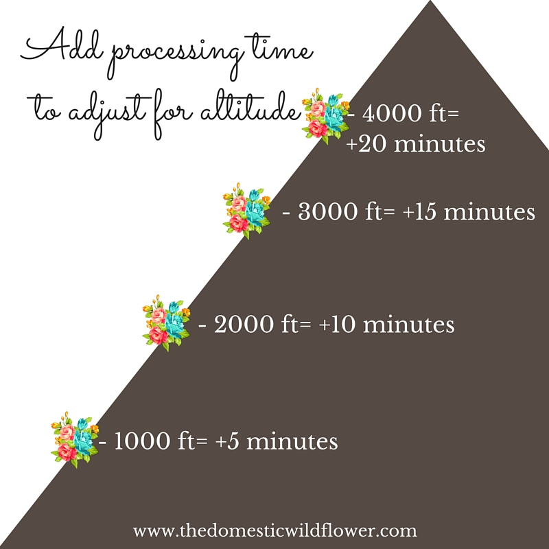 Adjusting for Altitude: Start Canning from The Domestic Wildflower click for canning tutorials and recipes!