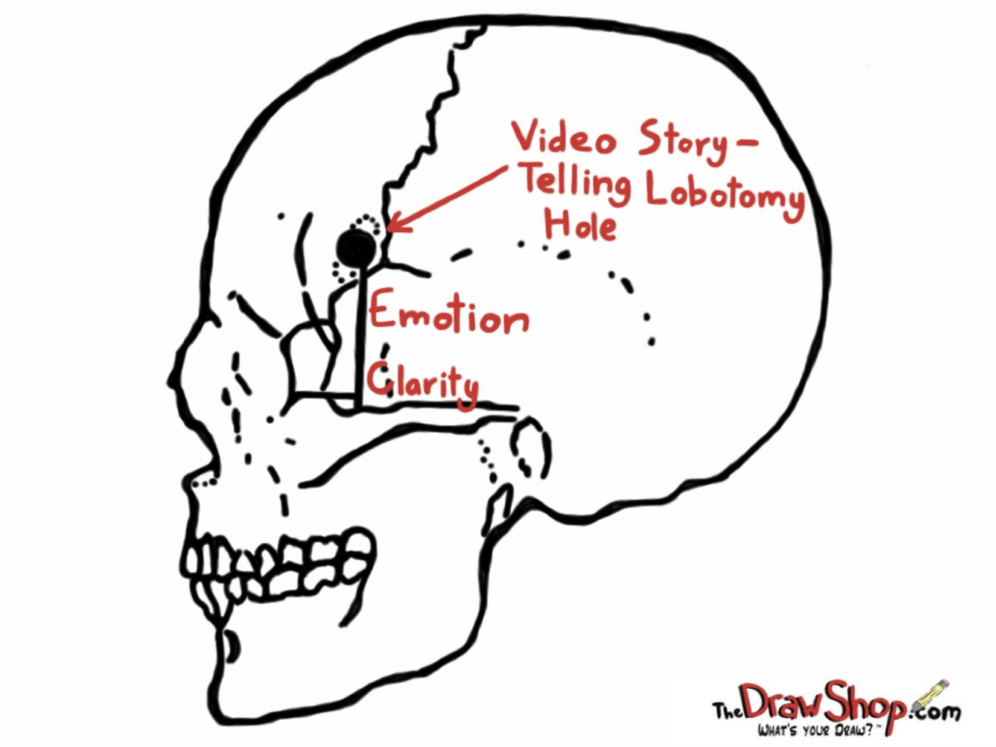 Two Simple Pills For Reversing Your Video Storytelling