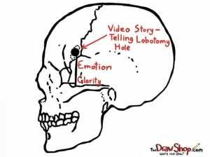 Video Storytelling Lobotomy