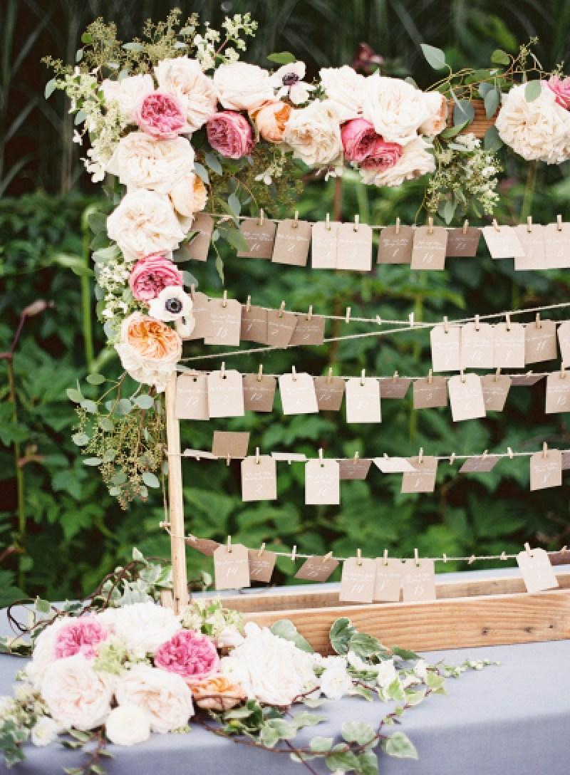 Wedding Details : Unique Seating Charts