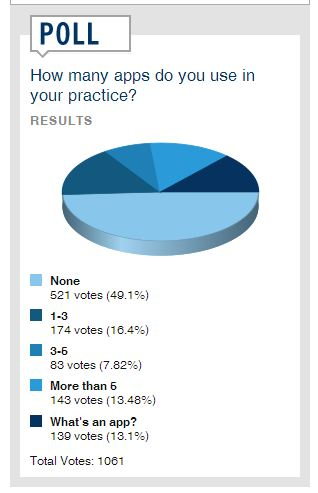 ABA Journal Apps Poll Final Results