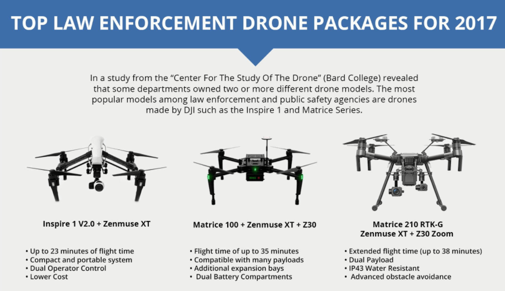 6 Ways Law Enforcement Uses Drones