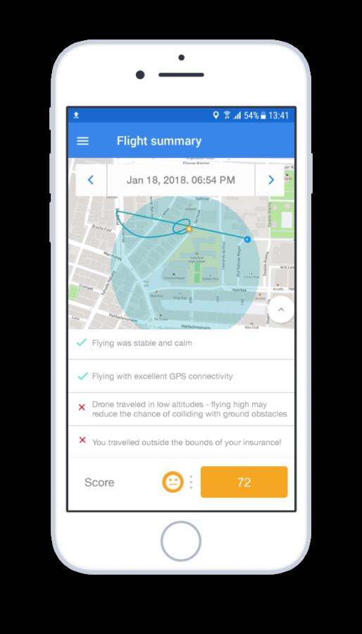 SkyWatch drone safety score insurance