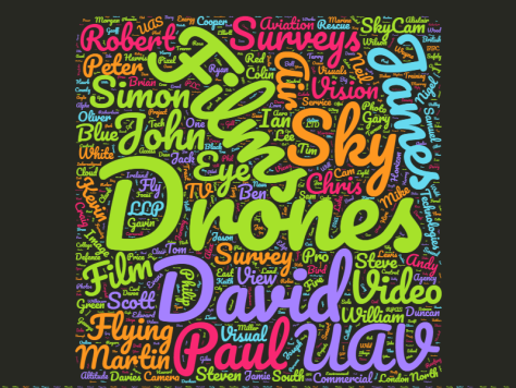 Wordcloud drone company names common